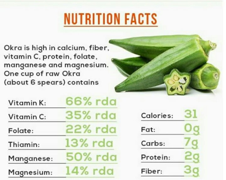 All You Need To Know About Okra Beyond Diet